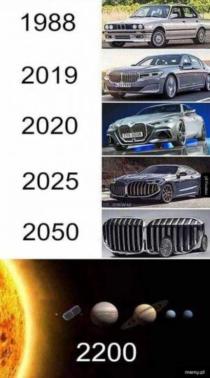 Powiększanie się chłodnicy w BMW....