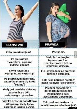 Fakty i mity o ciąży