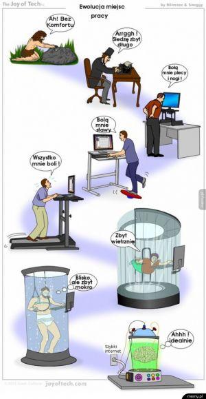 Ewolucja miejsc pracy