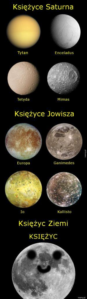 Księżyce