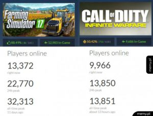 Call of Duty vs. Farming Simulator