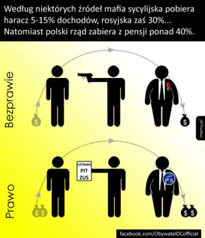 Mafia vs Rząd
