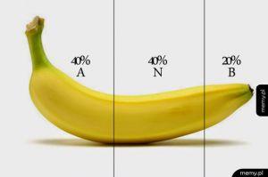 Skład banana