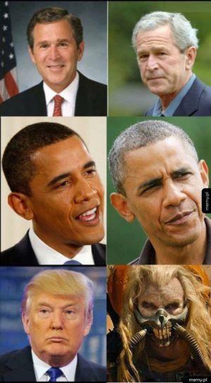 Ewolucja prezydentów USA